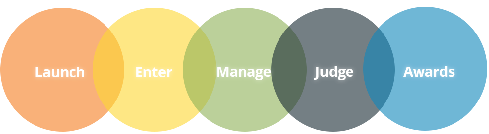 online awards management cycle